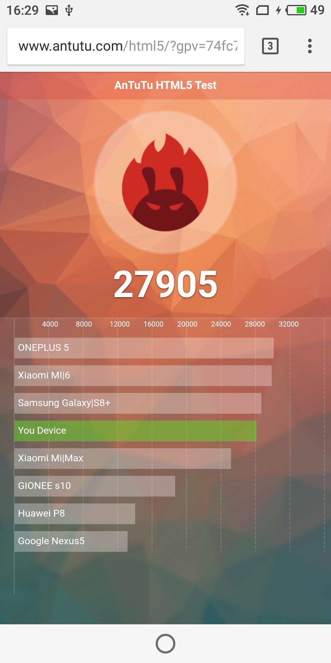 Meizu E3 Antutu HTML