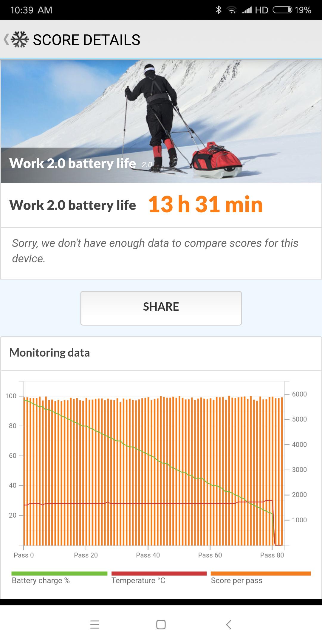 Xiaomi Redmi Note 5 Akkulaufzeit 1