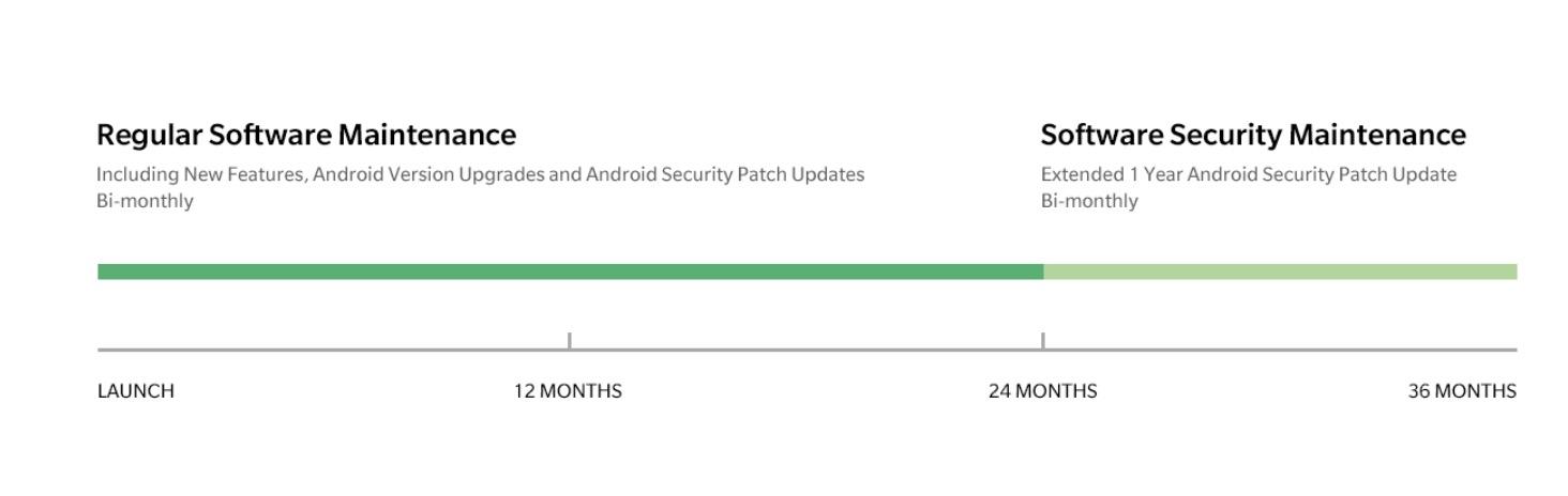 OnePlus Updates.jpg
