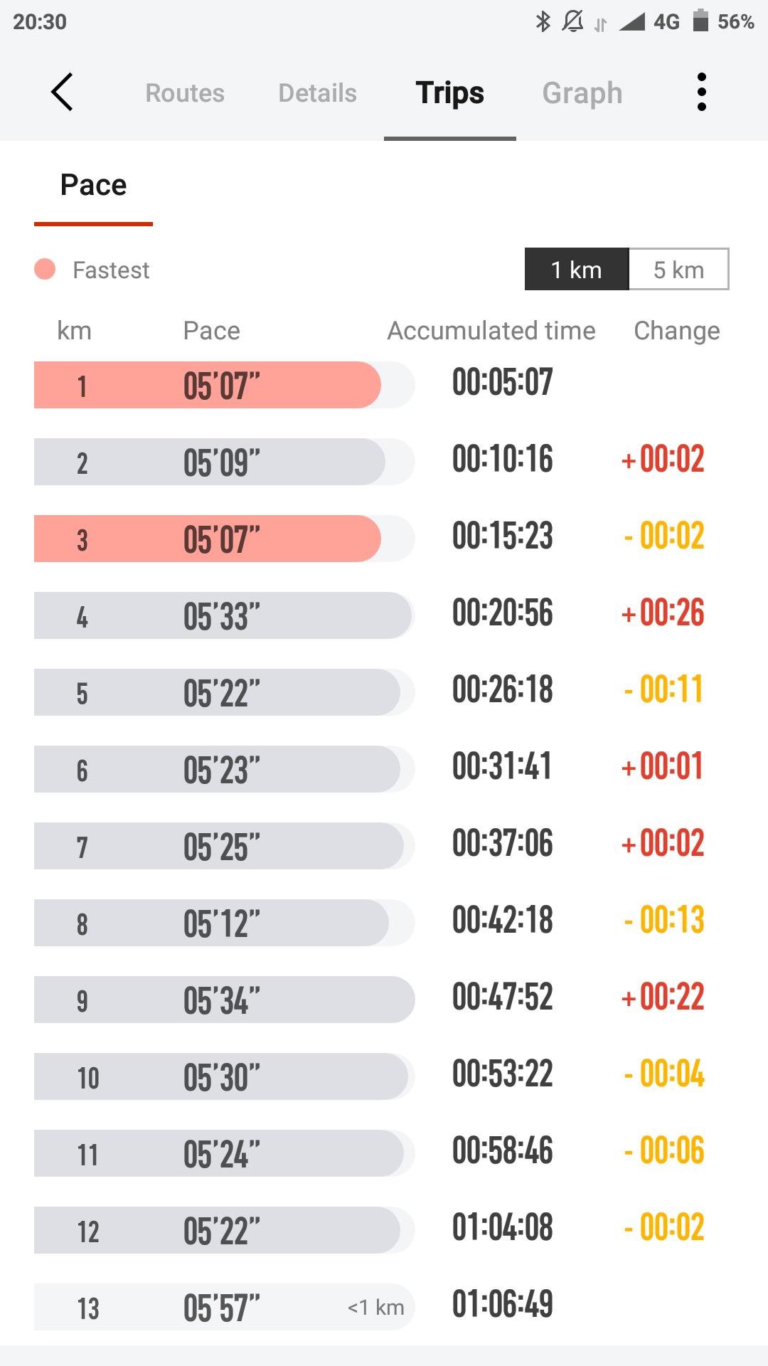 Amazfit Pace Mi Fit app 3