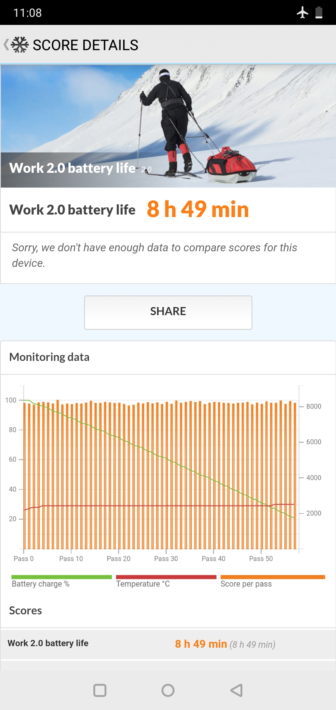 OnePlus 6 Testbericht Screenshots Benchmarks Oxygen OS 5