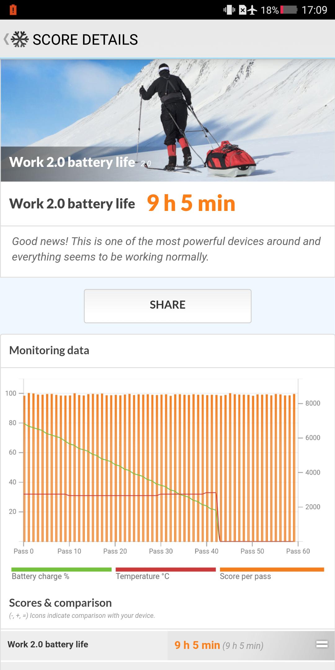 Xiaomi Blackshark Testbericht Gaming Smartphone Screenshot Akku PC Mark