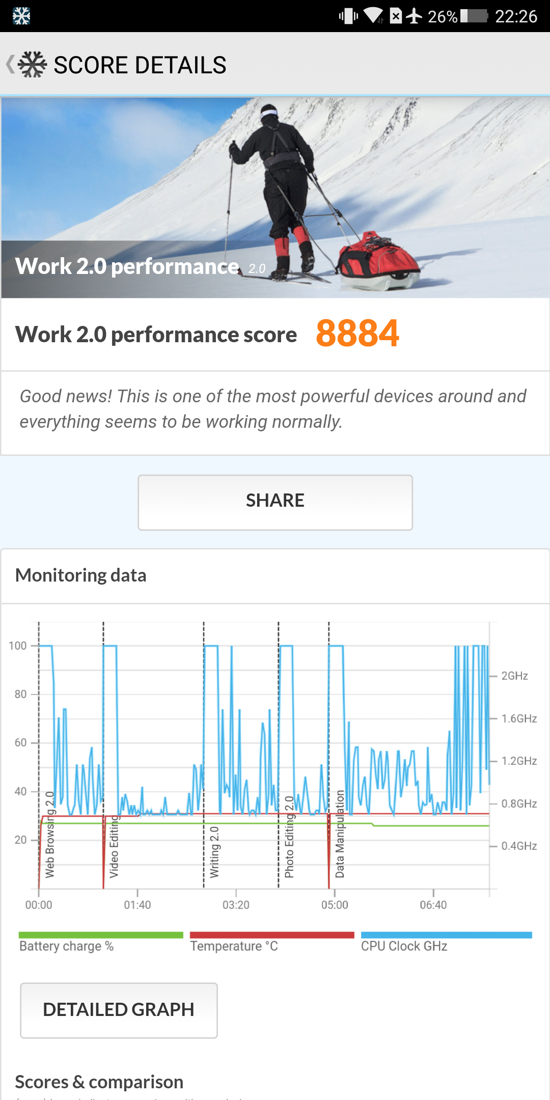 Xiaomi Blackshark Testbericht Gaming Smartphone Screenshot Benchmark 4