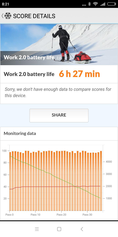 Xiaomi Redmi 6 Battery 3