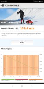 Xiaomi Mi Max 3 PCMark Battery Test