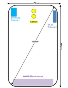 Xiaomi Pocophone F1 Günstiges Snapdragon 845 Flagship 1