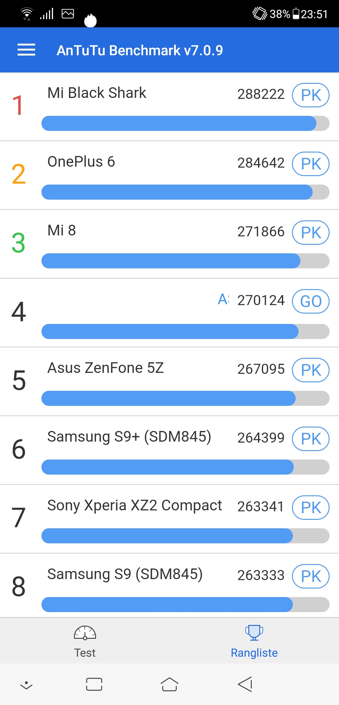 Asus Zenfone 5Z Performance 3
