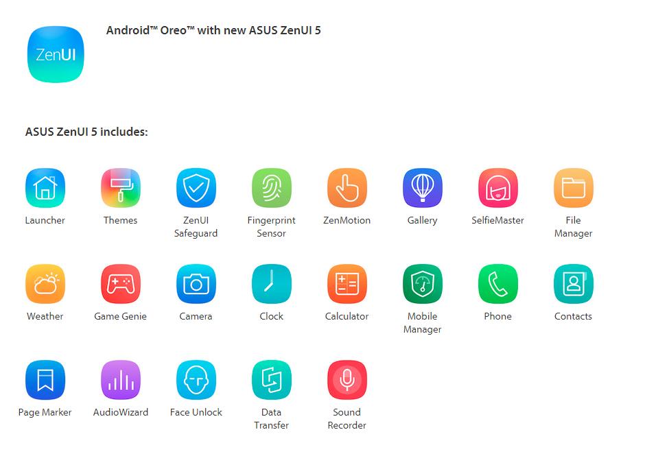 ZenUI Apps Übersicht