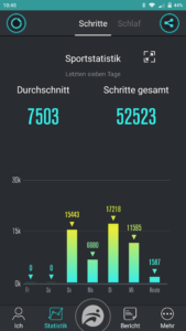 F1 FunDo App Statistik
