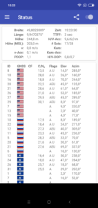 GPS Test fix Redmi Note 6 Pro 2