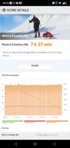 Nokia 6.1 Plus Akkulaufzeit