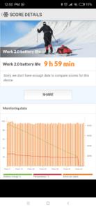 Akkulaufzeit Xiaomi Mi Mix 3