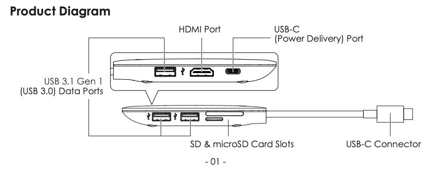 Aukey USB Type C Hub Spezifikationen1