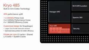 Snapdragon 855 offiziel vorgestellt 6