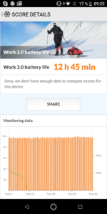 Asus Zenfone Max Pro M1 Akkutest 2