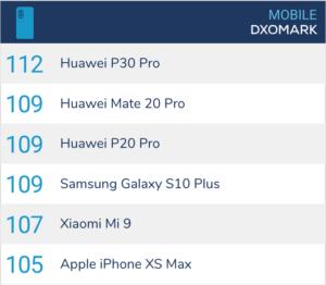 DXOMark Mobile Huawei P30 Pro