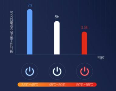 Xiaomi Heat Jacked Battery