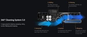 Lenovo X1 Saugroboter 7