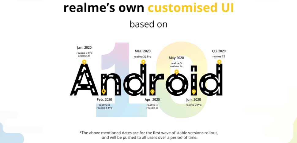 Realme Android 10 Color OS7 Update Roadmap 2