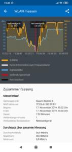 Xiaomi Redmi 8 WLAN