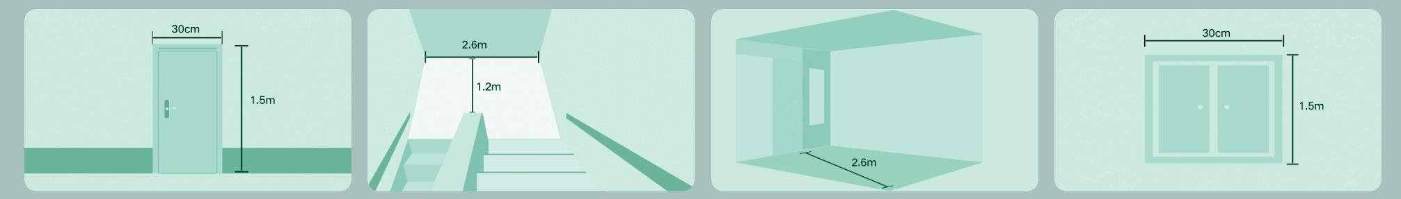 Zoll Diagonale