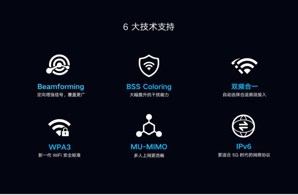 Redmi AX Router WIFI 6 Funktionen