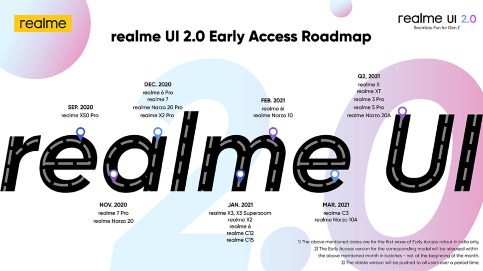 Realme UI 2 1