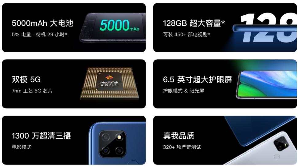 Realme V3 5G vorgestellt 2
