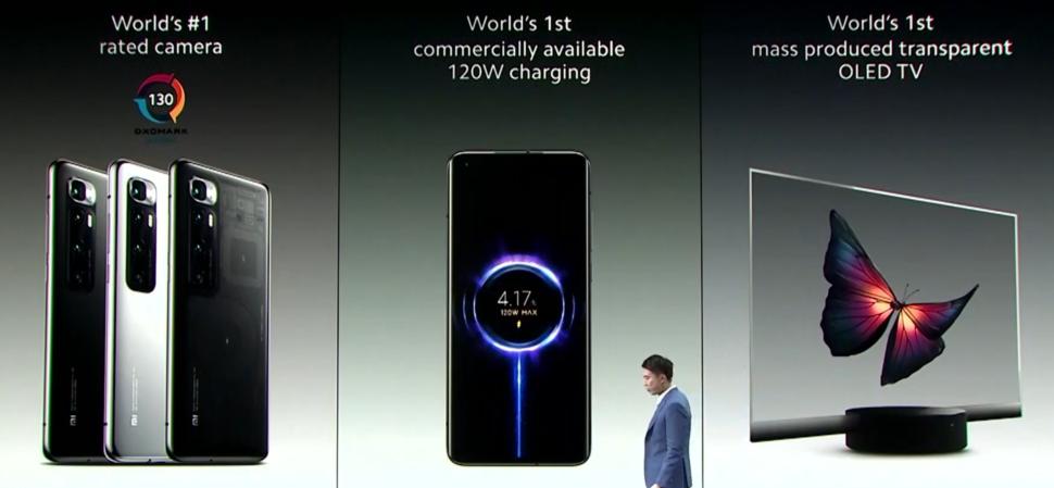 Xiaomi marktführende Produkte
