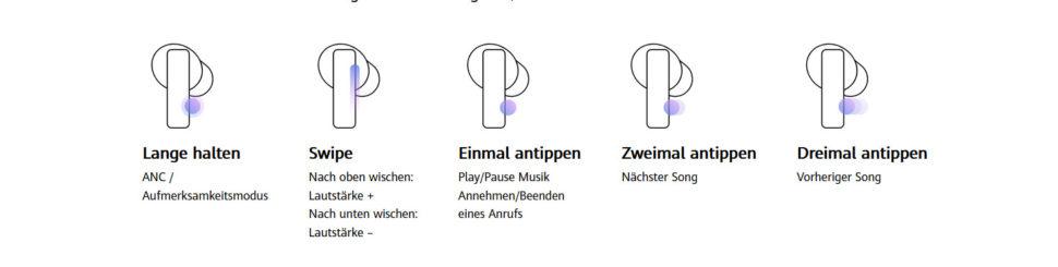 Huawei FreeBuds Pro Design Ohrhörer touch