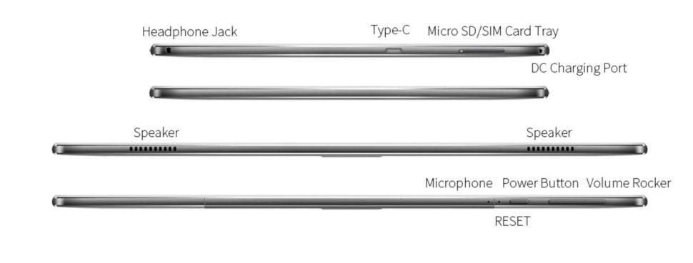 Teclast M30 Pro Slots