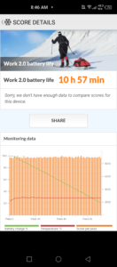 90Hz Infinix Zero 8 GPS test