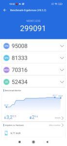 Antutu Benchmark Redmi Note 9T