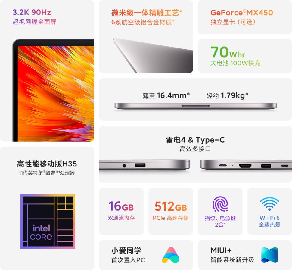 RedmiBook Pro 15 Specs