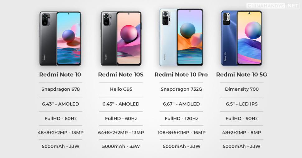 Vergelijking van Redmi Note 10 rij 4