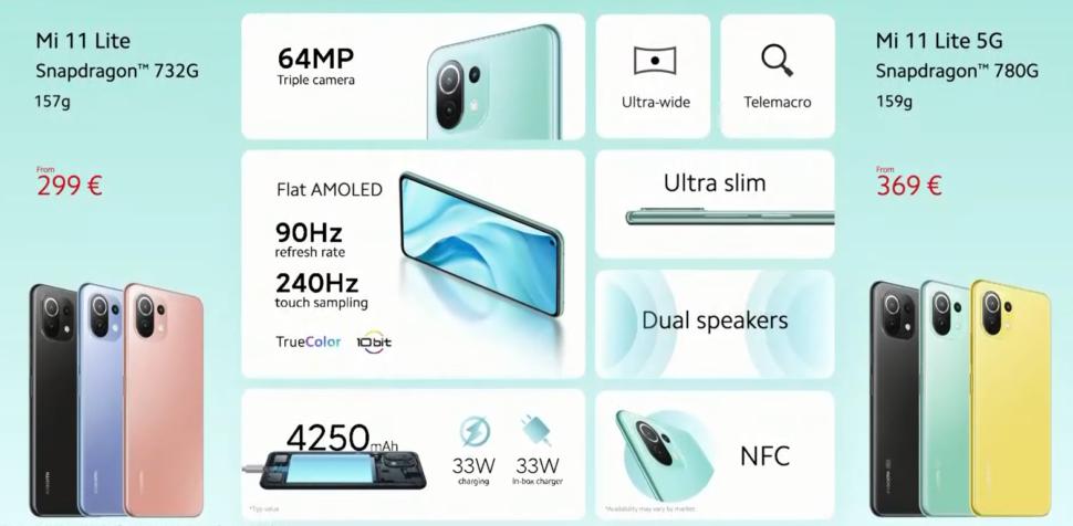Xiaomi Mi 11 Lite Übersicht