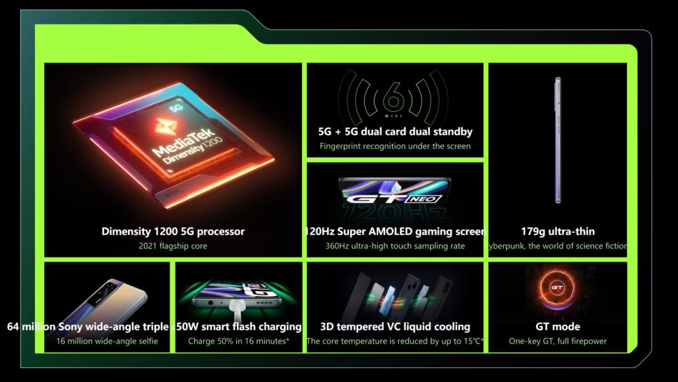 Realme GT Neo vorgestellt 9