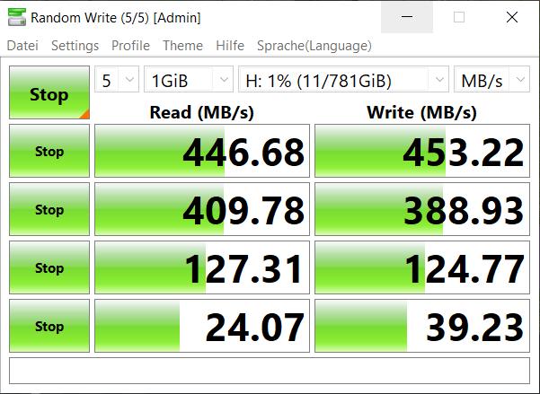 SSD Test Blitzwolf