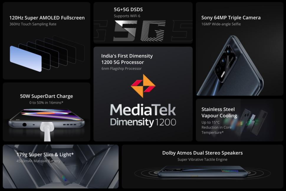 Realme X7 Max vorgestellt 3