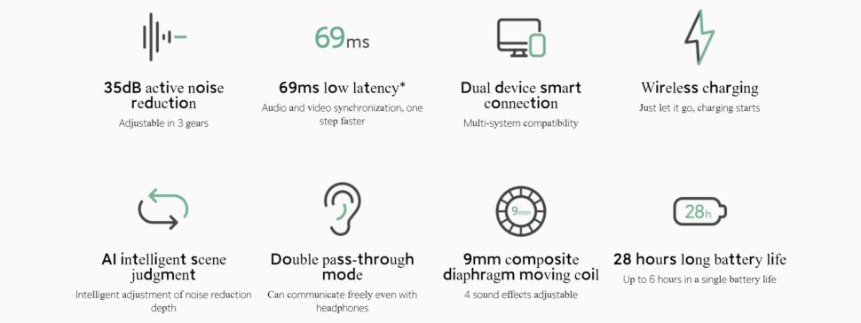 Redmi AirDots 3 Pro vorgestellt 3