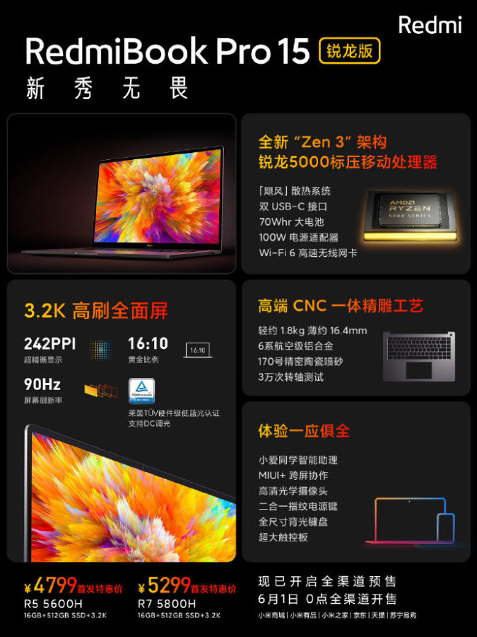 RedmiBook Pro 15 Ryzen Edition