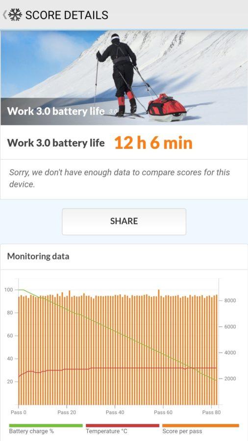 Xiaomi Redmi Note 10 5G PCMark 1