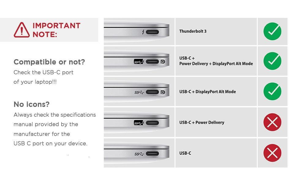 USB C Alternate Mode Check