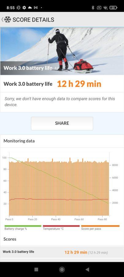 Xiaomi Poco M3 Pro PcMark 1