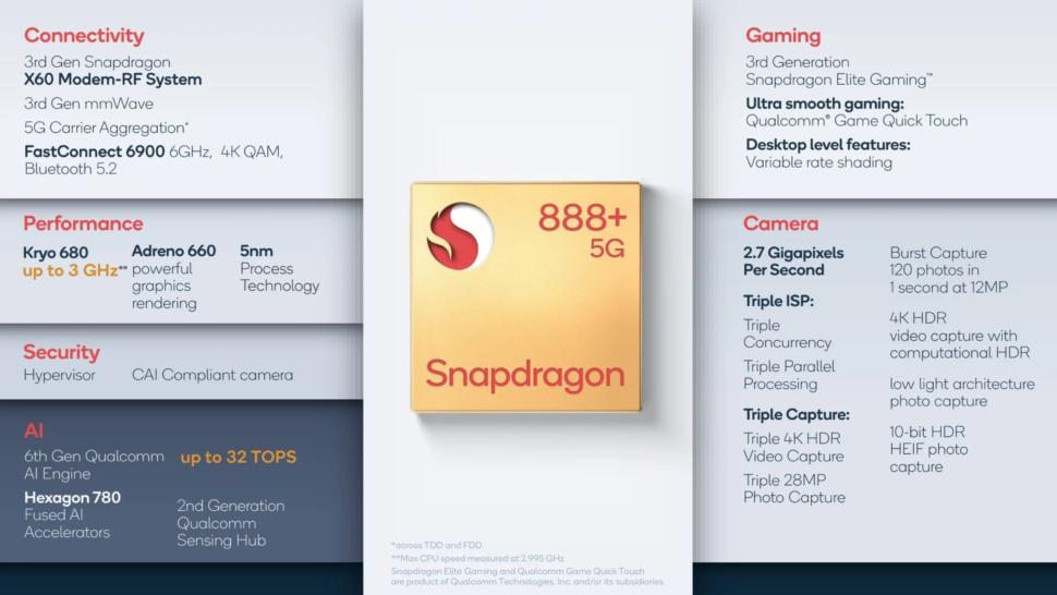 Snapdragon 888 Plus vorgestellt