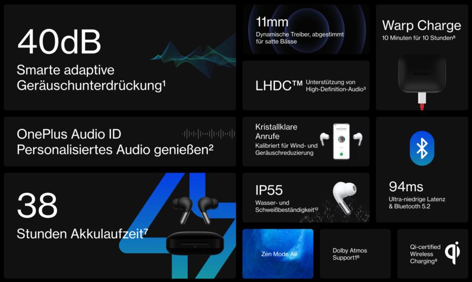 OnePlus Buds Pro vorgestellt 4
