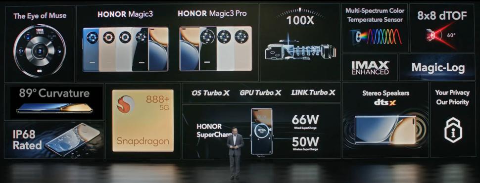 Honor Magic 3 Pro Launch Global 5