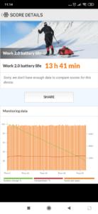 Akkulaufzeit Xiaomi Mi 9T