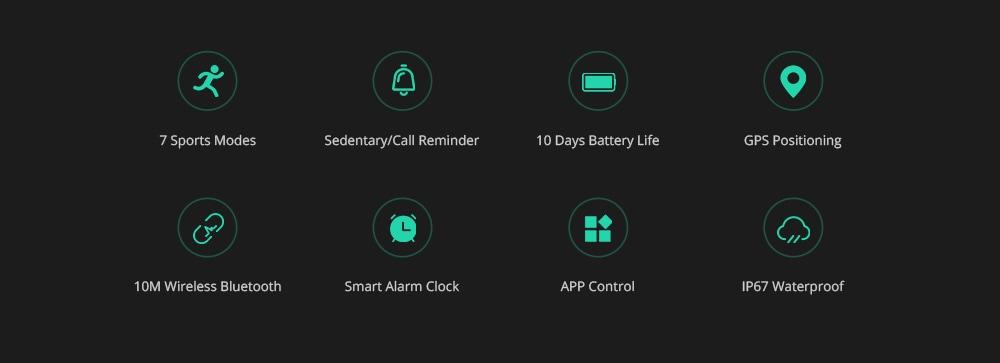 Lenovo E1 Smartwatch Specks