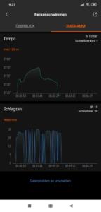 Xiaomi Mi Band 4 Schwimmen 2